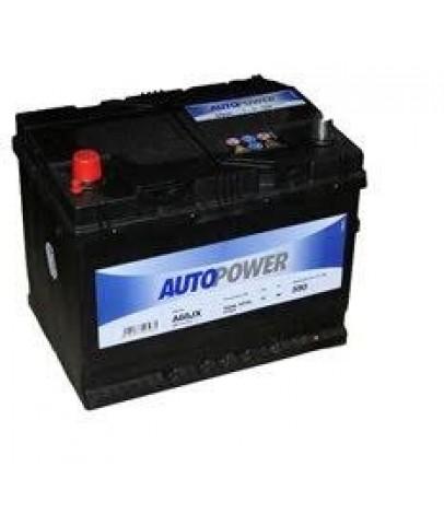 90 Amper Auto Power Akü Varta Akü Ürünü